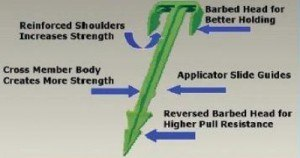 E-Staple_physical_benefits_(green)_large